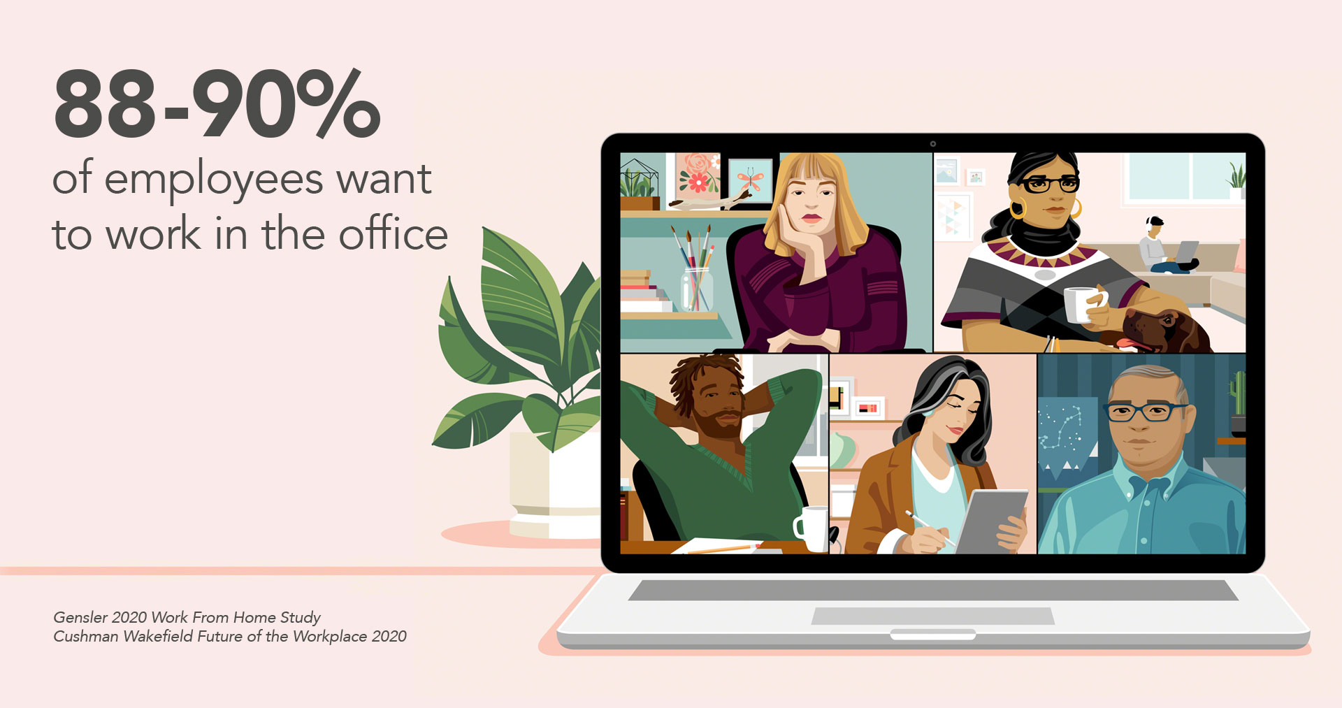 88-90% of Employees Want to Return to the Office