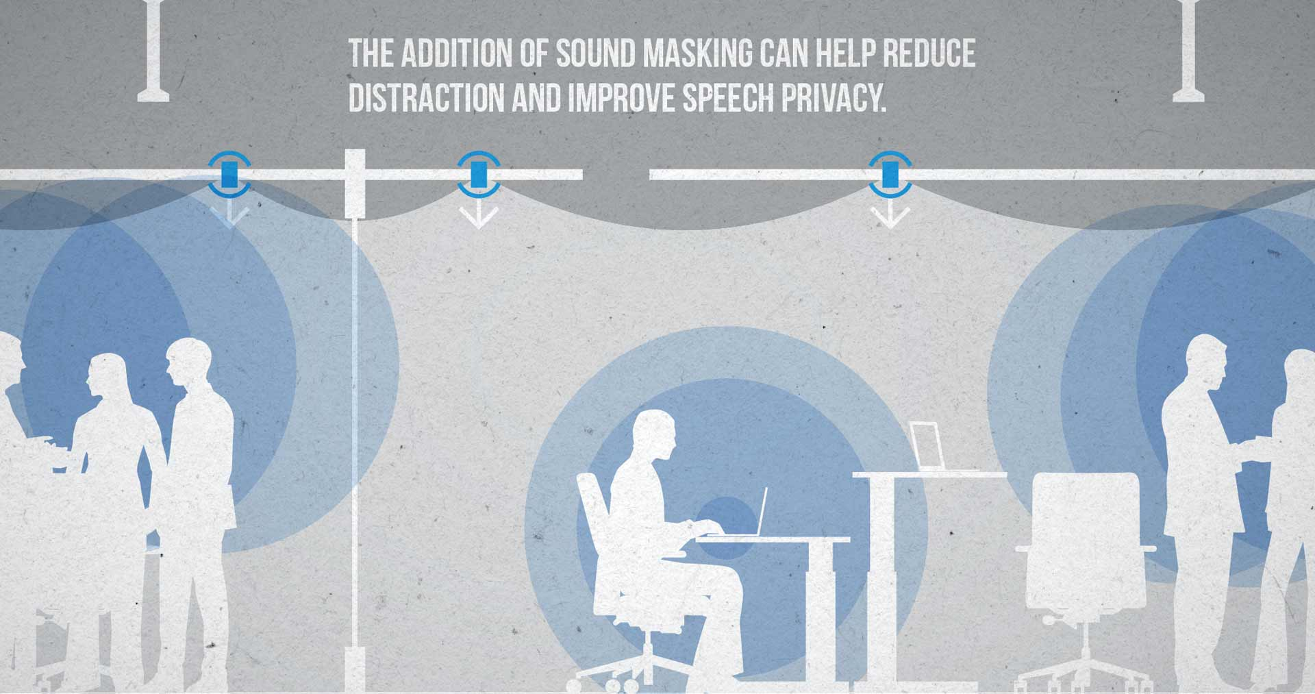 soundmasking-infographic-dl16