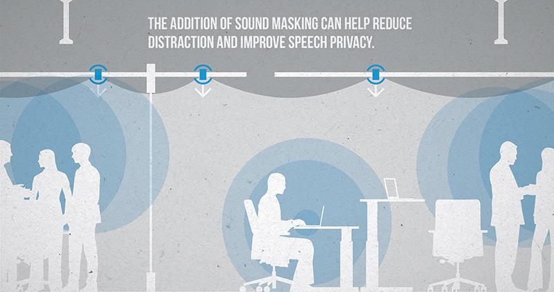 soundmasking-infographic